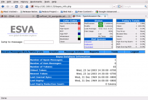 Spamassassin Bayes Database Info