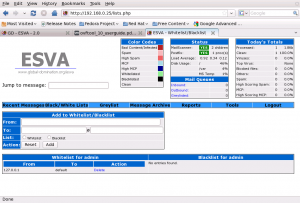 Managing Blacklists and Whitelists